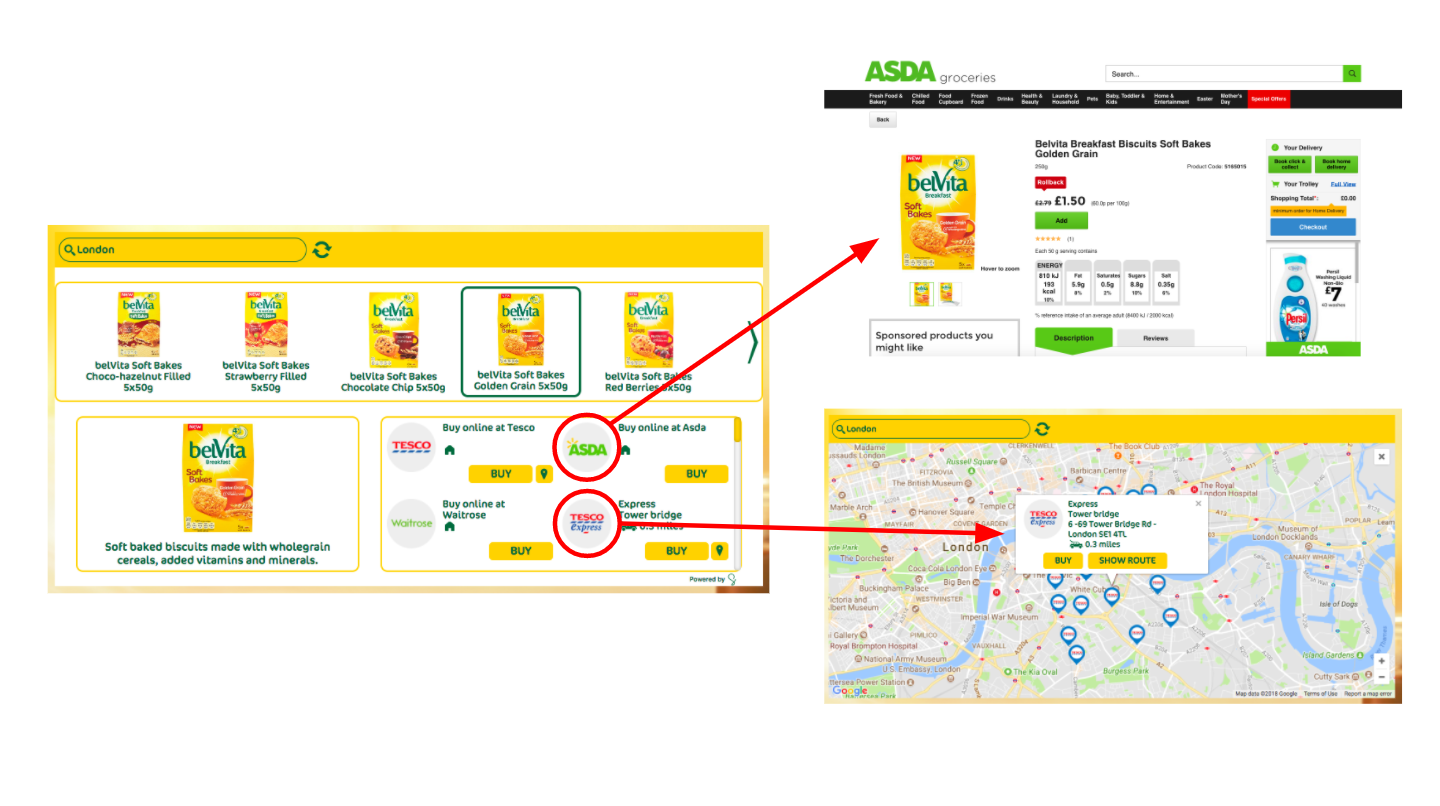 belVita accelerates its purchase path across Europe with ...